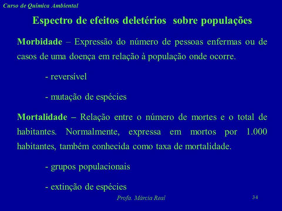 Espectro de efeitos deletérios sobre populações