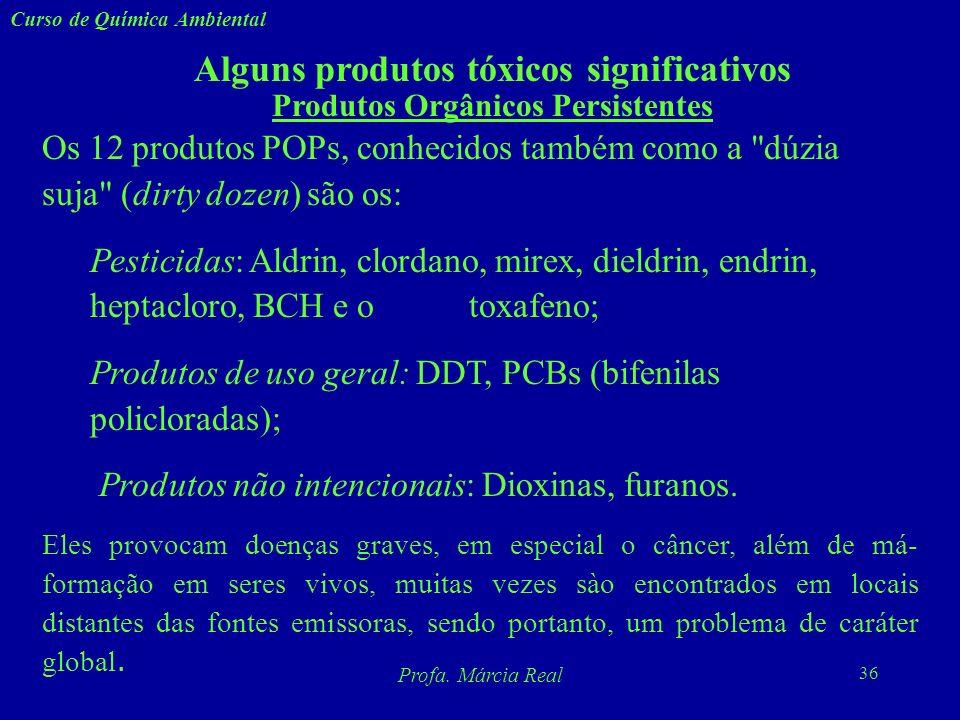 Produtos Orgânicos Persistentes