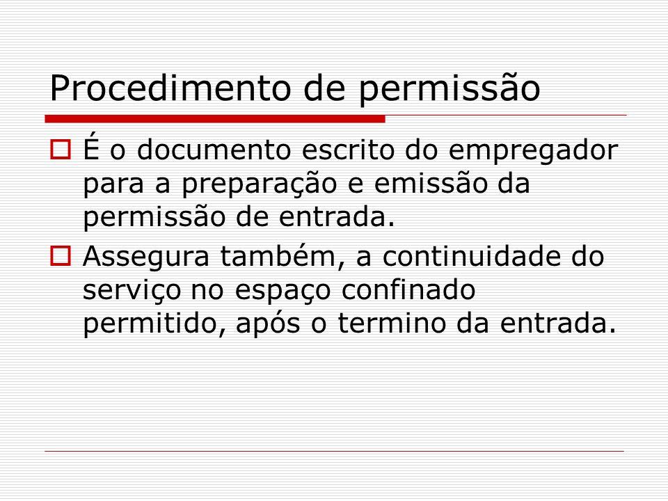 Procedimento de permissão