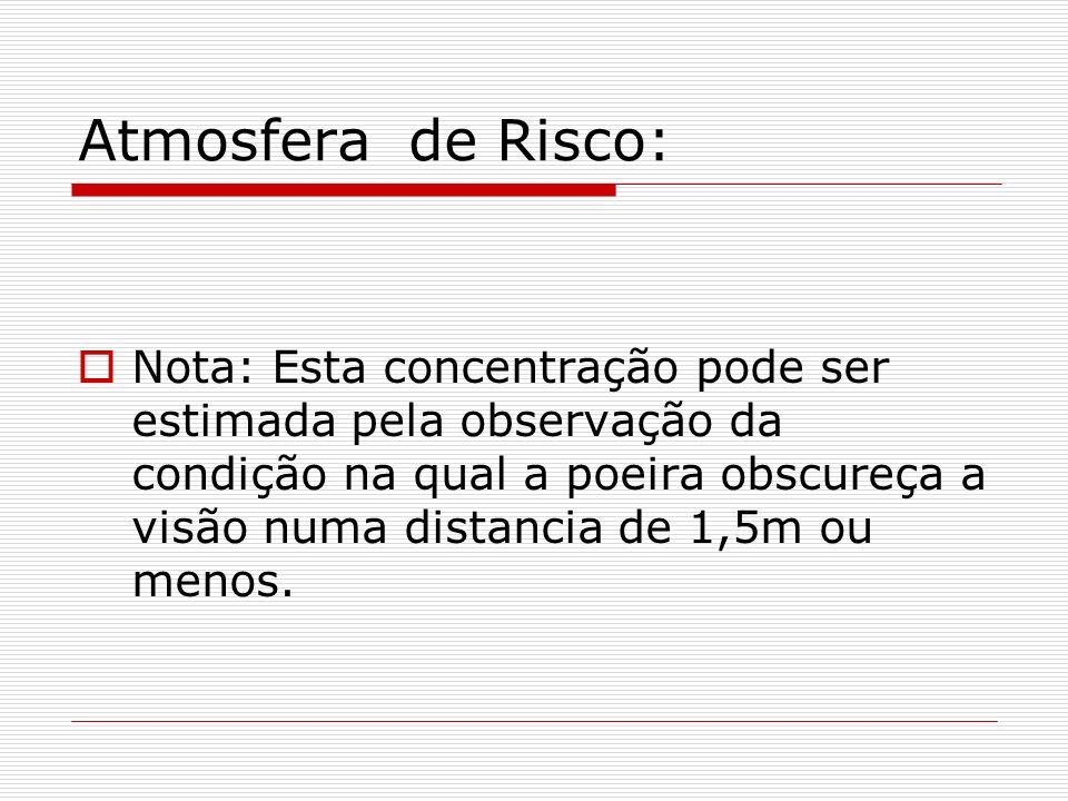 Atmosfera de Risco: