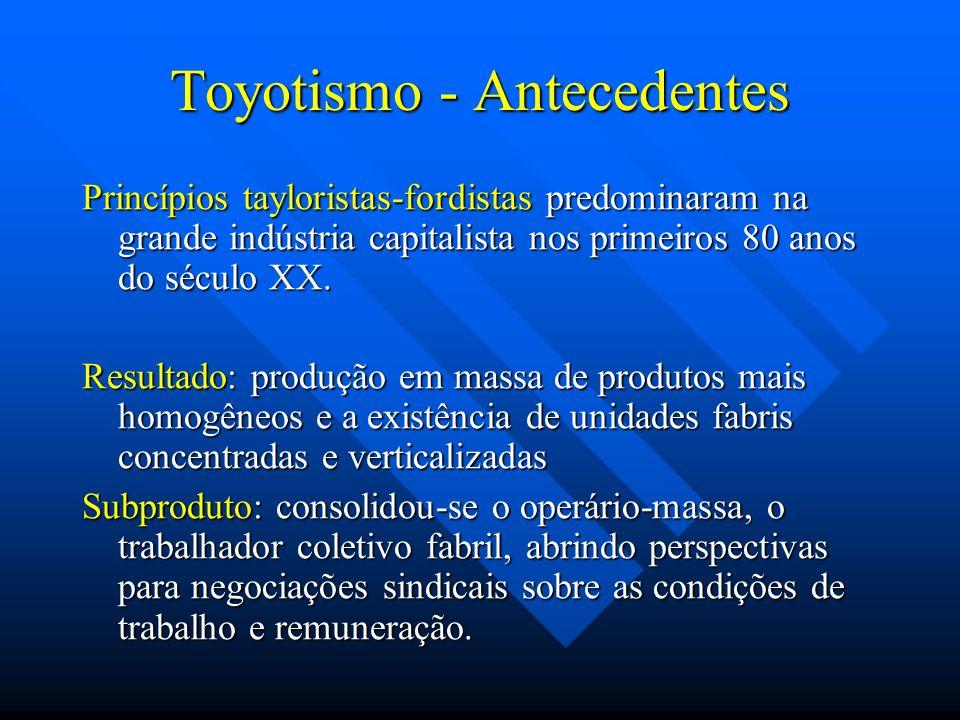 Toyotismo - Antecedentes