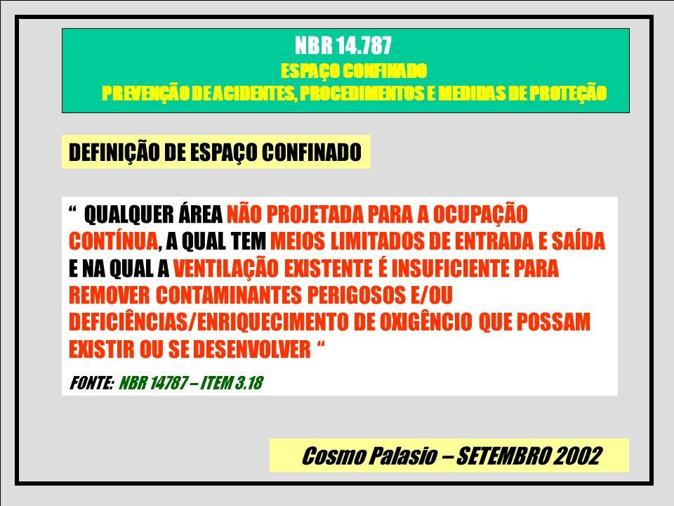 DEFINIÇÃO DE ESPAÇO CONFINADO