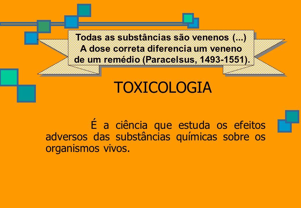 Todas as substâncias são venenos (...)