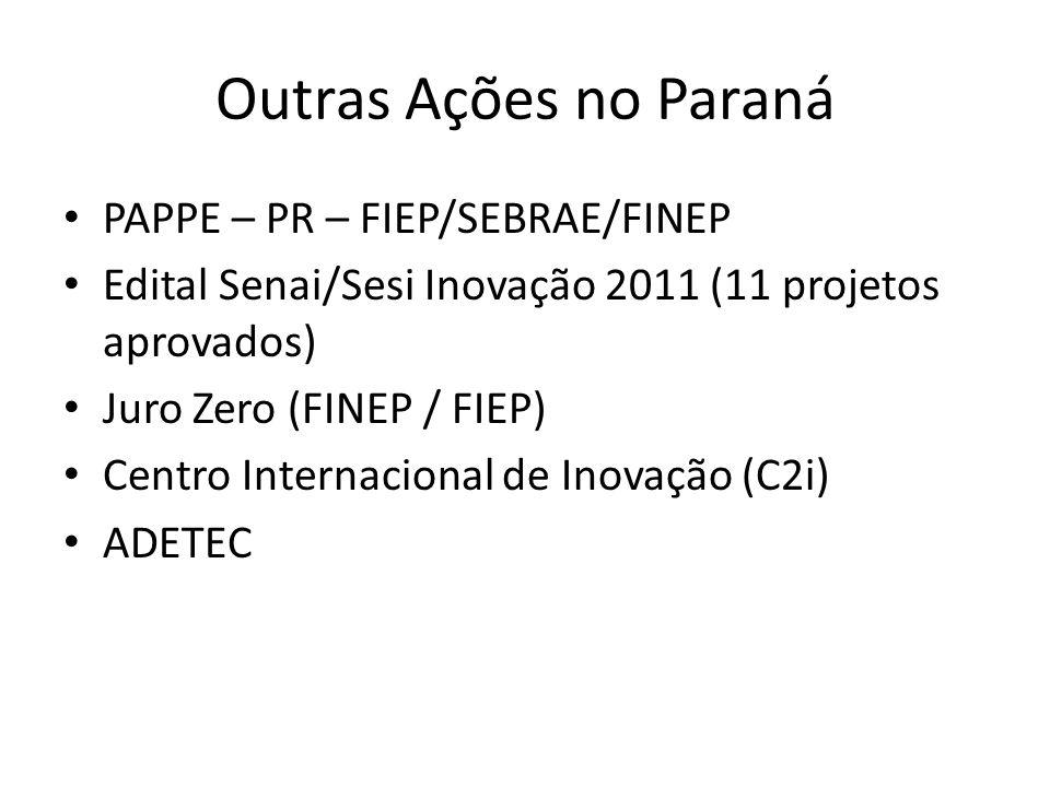 Outras Ações no Paraná PAPPE – PR – FIEP/SEBRAE/FINEP