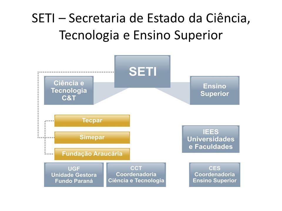 SETI – Secretaria de Estado da Ciência, Tecnologia e Ensino Superior