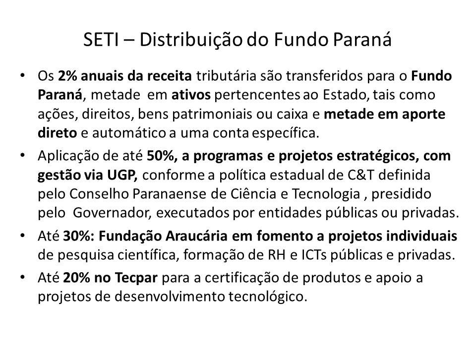 SETI – Distribuição do Fundo Paraná