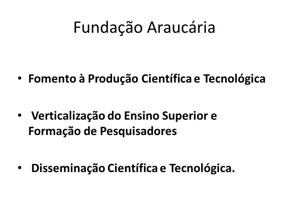 Fundação Araucária Fomento à Produção Científica e Tecnológica