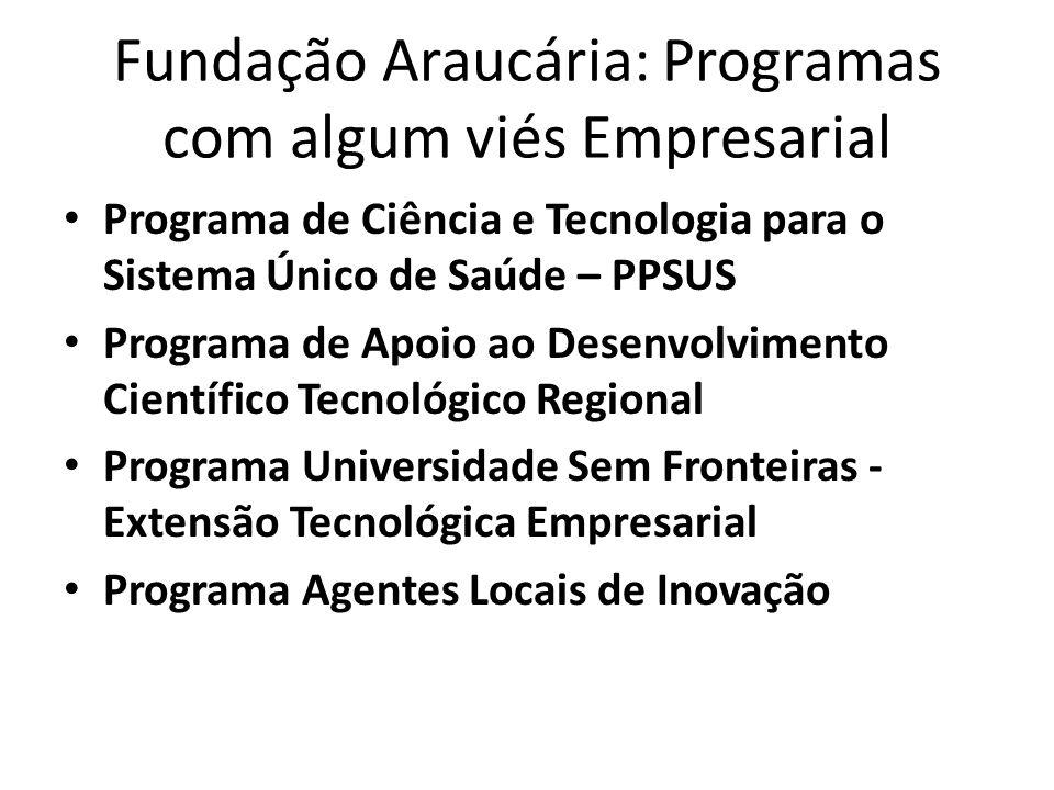 Fundação Araucária: Programas com algum viés Empresarial