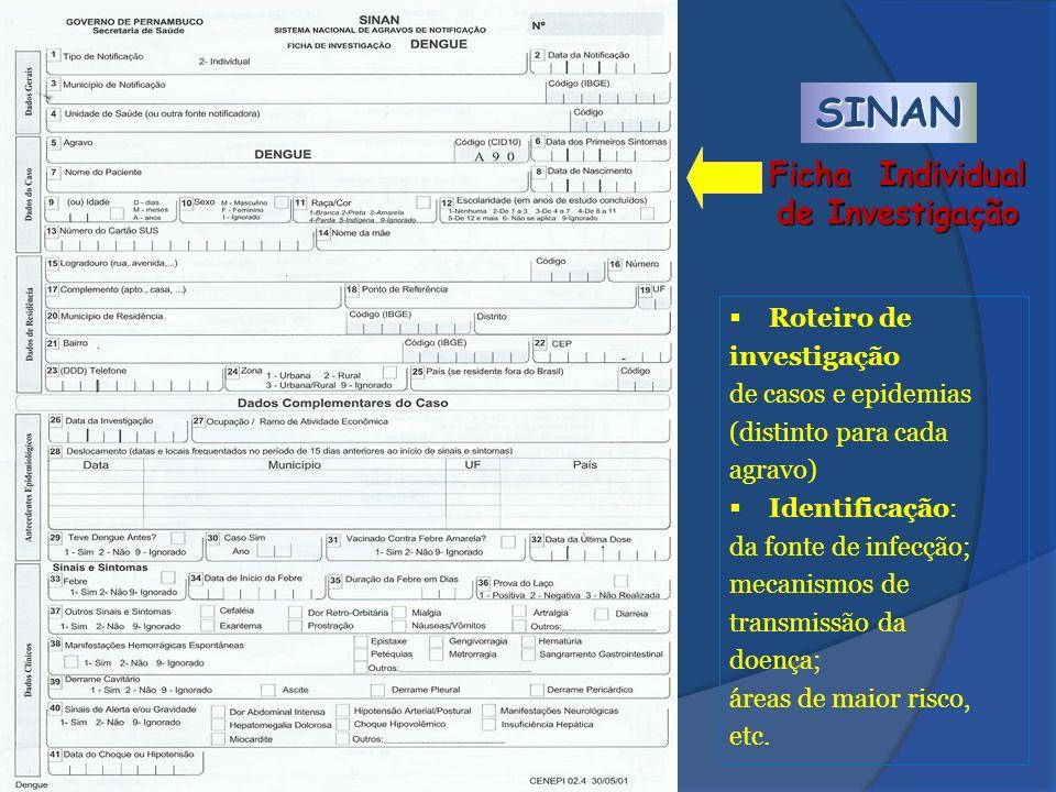 Ficha Individual de Investigação