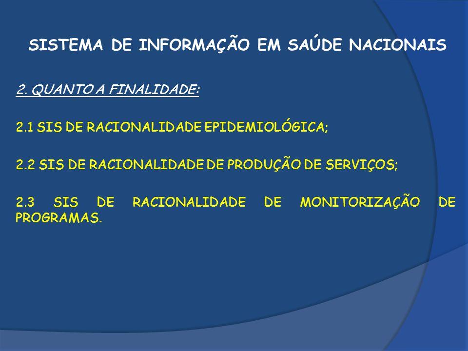 SISTEMA DE INFORMAÇÃO EM SAÚDE NACIONAIS