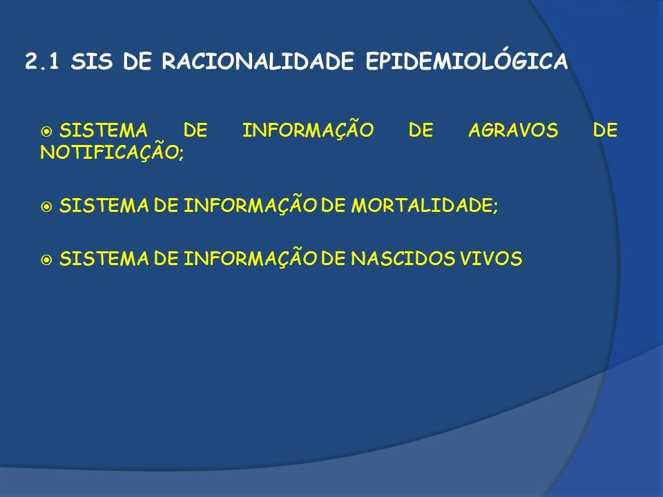 2.1 SIS DE RACIONALIDADE EPIDEMIOLÓGICA