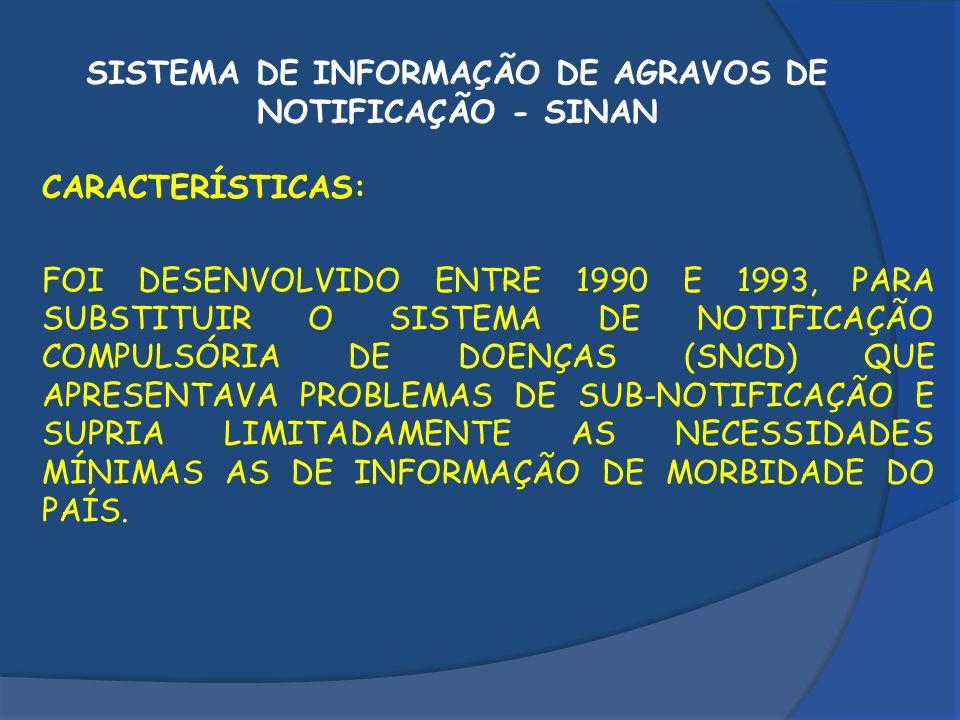 SISTEMA DE INFORMAÇÃO DE AGRAVOS DE NOTIFICAÇÃO - SINAN