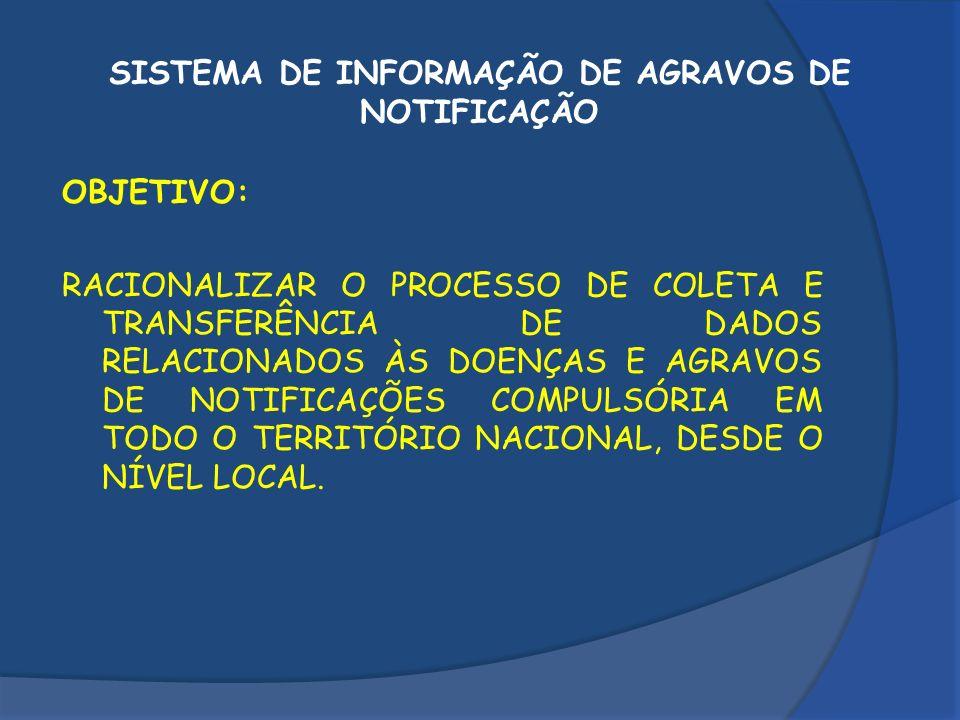 SISTEMA DE INFORMAÇÃO DE AGRAVOS DE NOTIFICAÇÃO