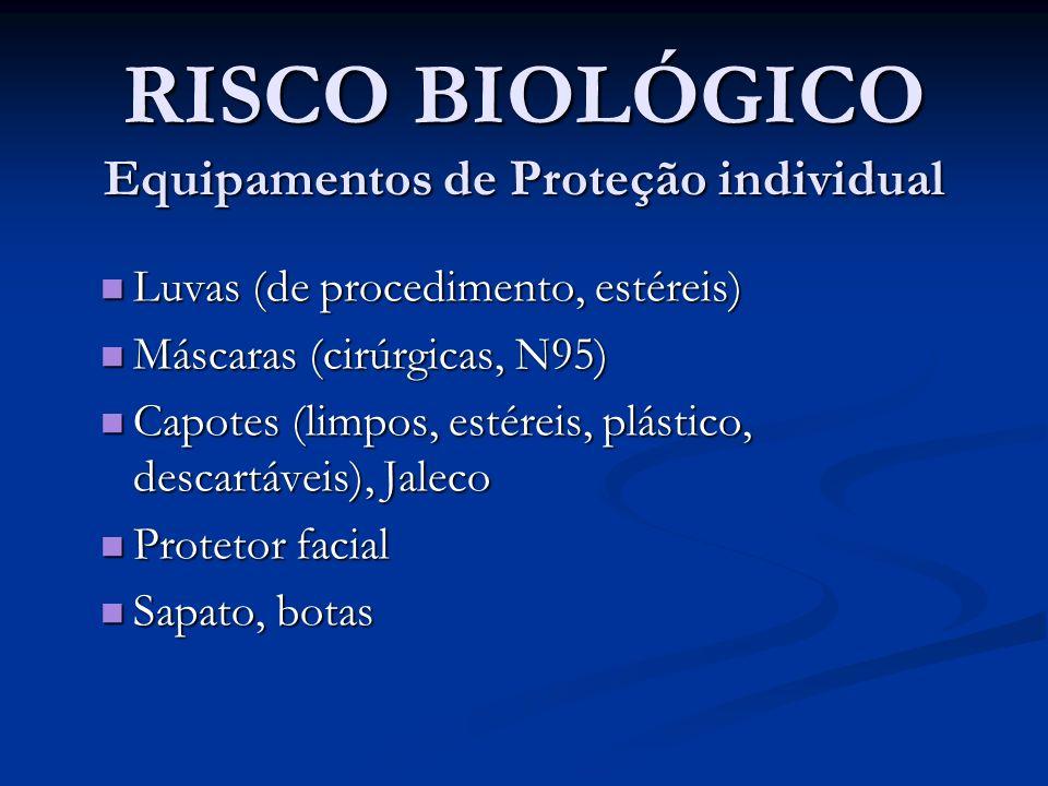 RISCO BIOLÓGICO Equipamentos de Proteção individual