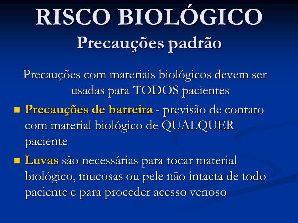 RISCO BIOLÓGICO Precauções padrão