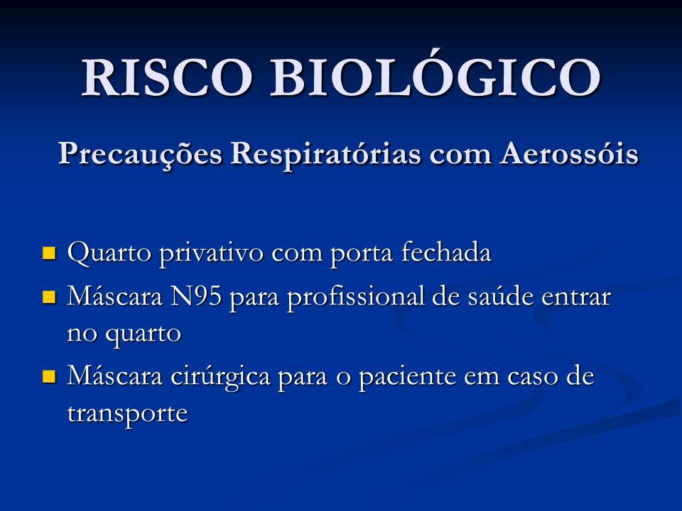 RISCO BIOLÓGICO Precauções Respiratórias com Aerossóis