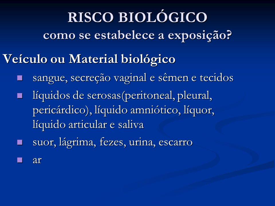 RISCO BIOLÓGICO como se estabelece a exposição