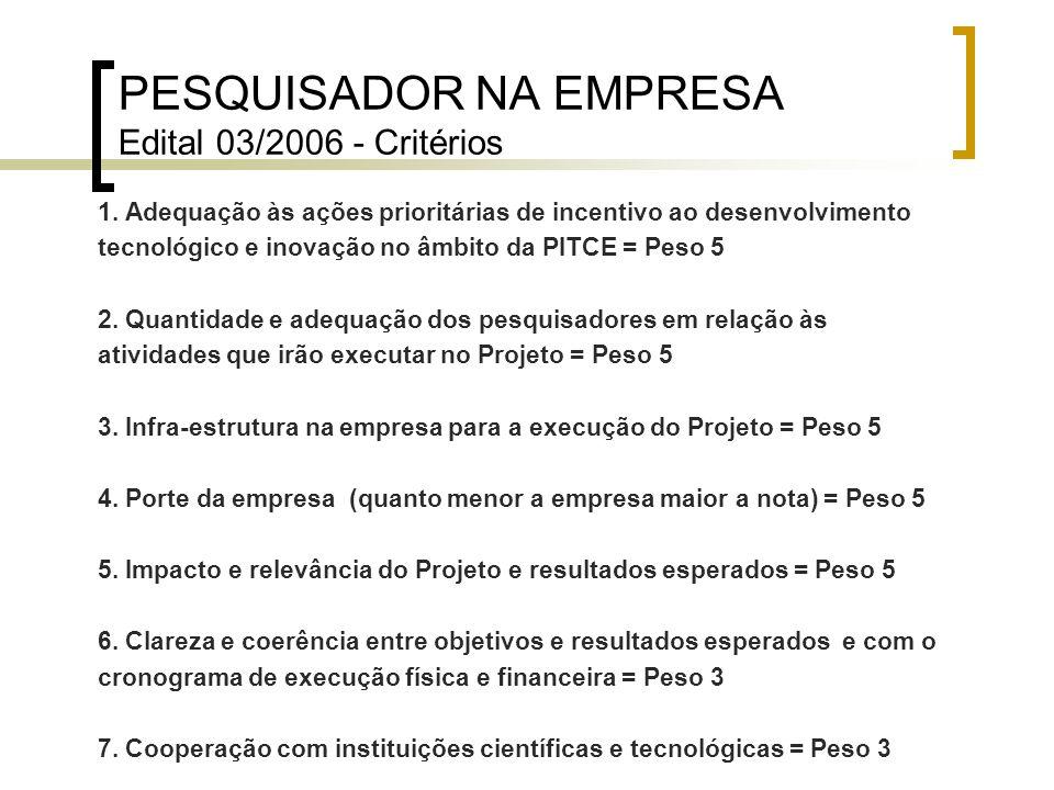 PESQUISADOR NA EMPRESA Edital 03/2006 - Critérios