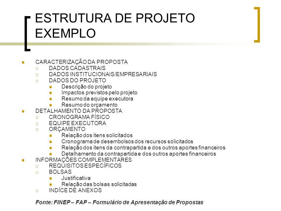 ESTRUTURA DE PROJETO EXEMPLO