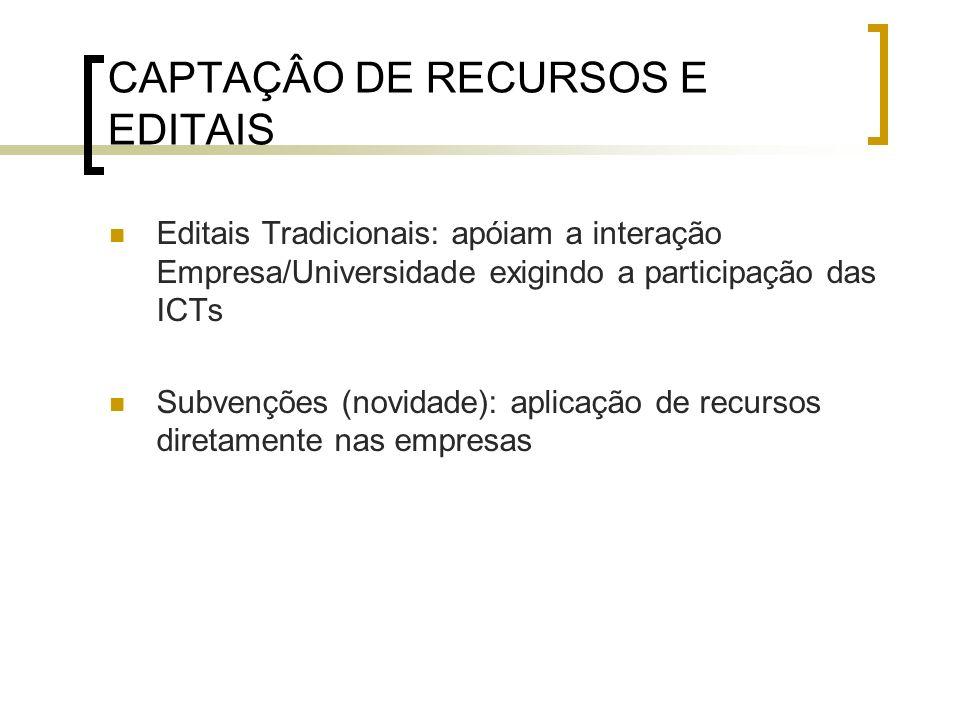CAPTAÇÂO DE RECURSOS E EDITAIS