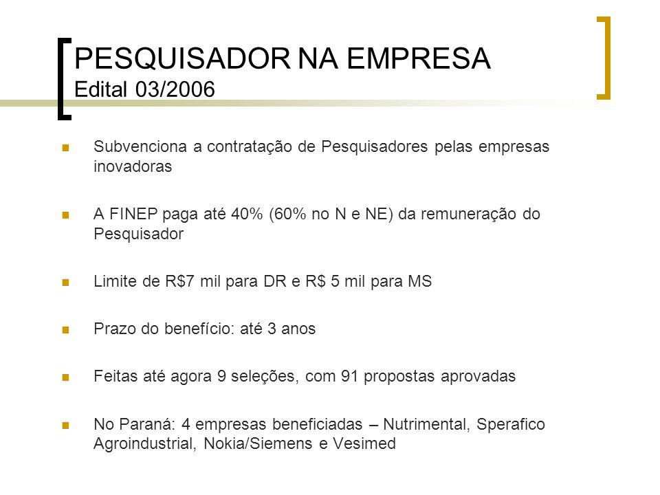 PESQUISADOR NA EMPRESA Edital 03/2006