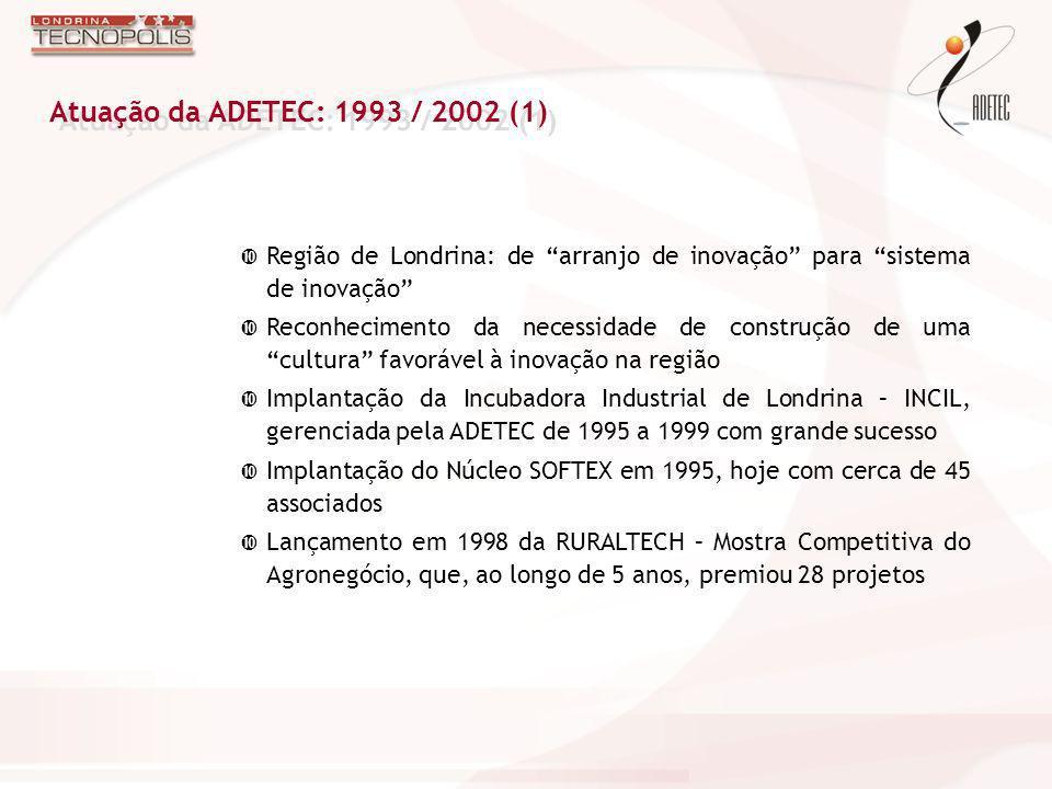 Atuação da ADETEC: 1993 / 2002 (1) Região de Londrina: de arranjo de inovação para sistema de inovação