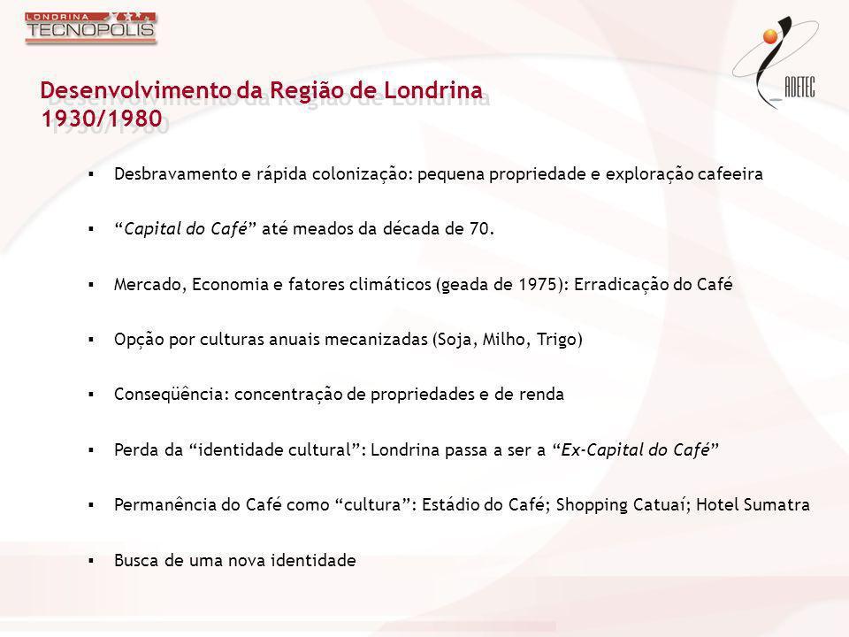 Desenvolvimento da Região de Londrina 1930/1980