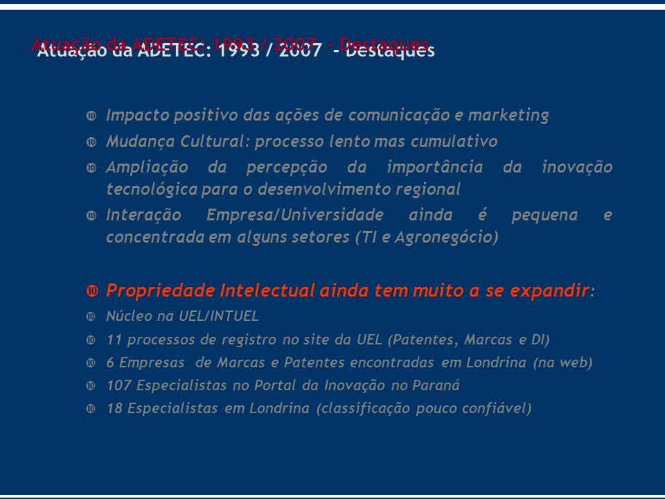 Atuação da ADETEC: 1993 / 2007 - Destaques