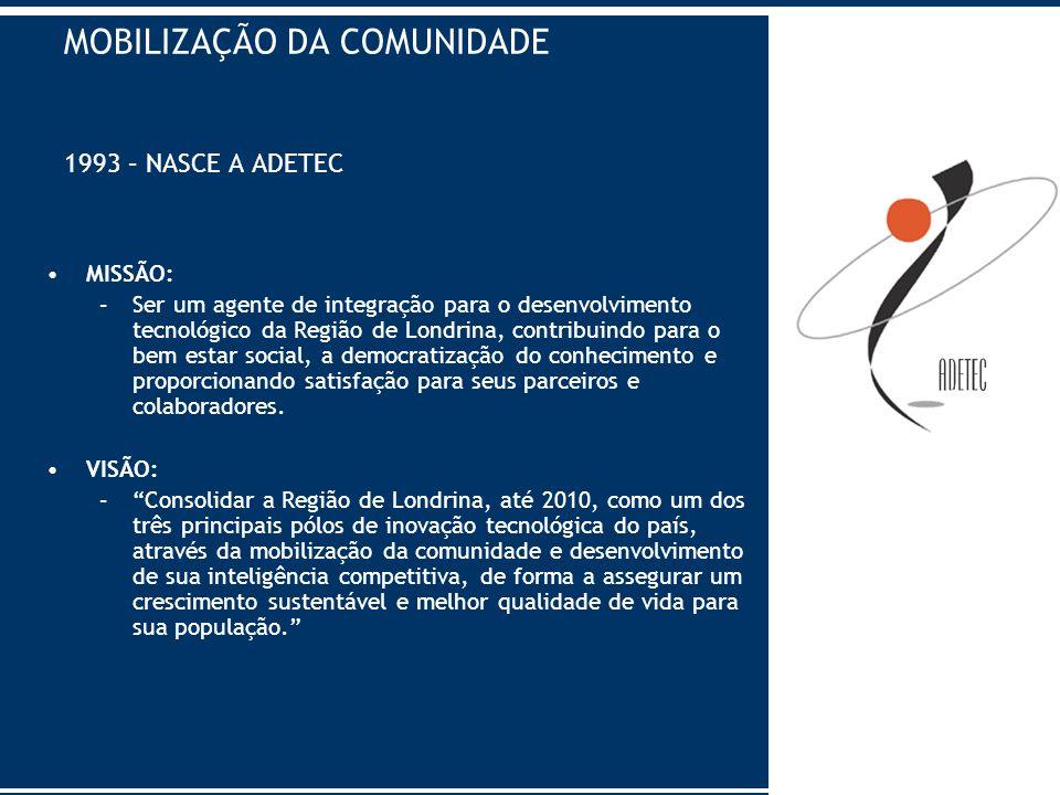 MOBILIZAÇÃO DA COMUNIDADE 1993 – NASCE A ADETEC