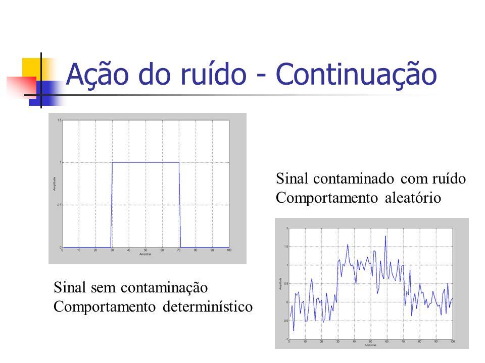Ação do ruído - Continuação