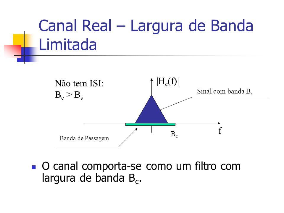 Canal Real – Largura de Banda Limitada