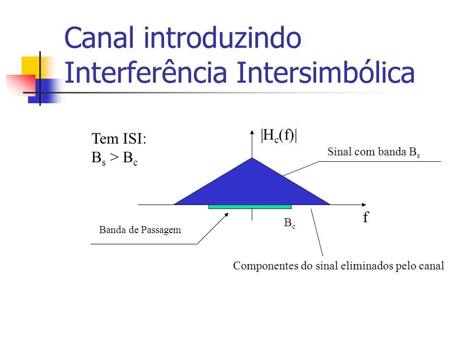 Canal introduzindo Interferência Intersimbólica