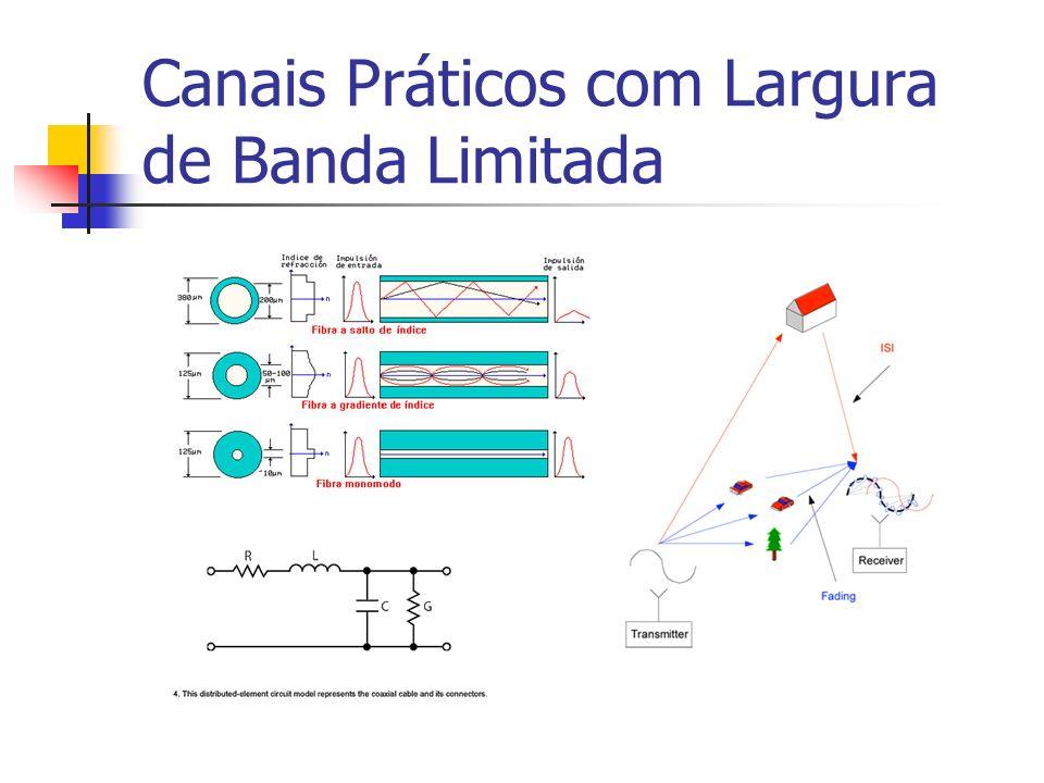 Canais Práticos com Largura de Banda Limitada