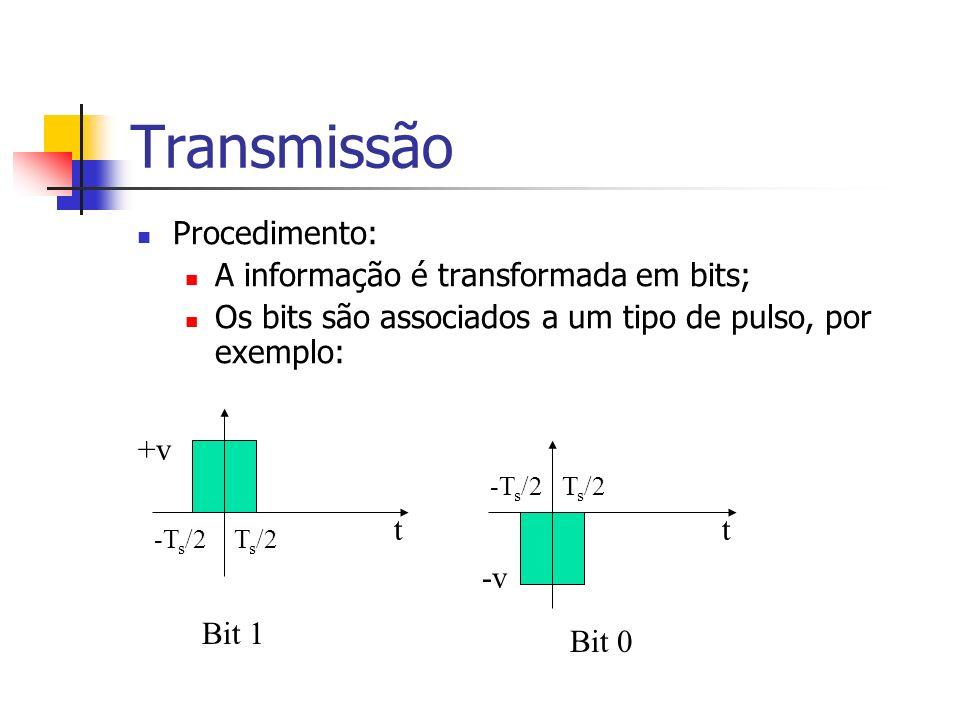 Transmissão Procedimento: A informação é transformada em bits;