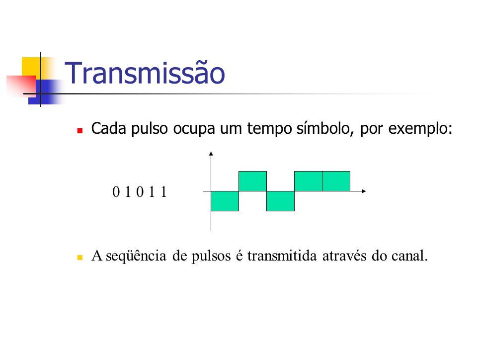 Transmissão Cada pulso ocupa um tempo símbolo, por exemplo: 0 1 0 1 1