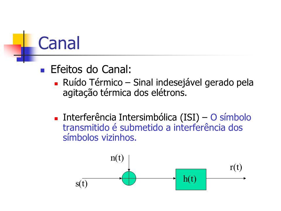 Canal Efeitos do Canal: