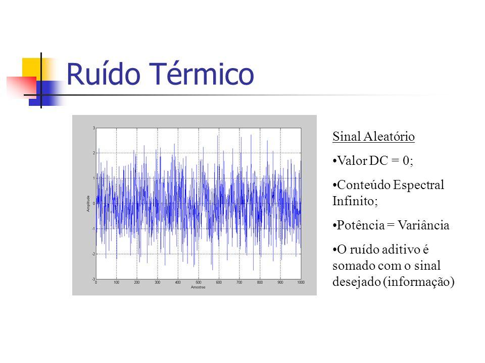 Ruído Térmico Sinal Aleatório Valor DC = 0;