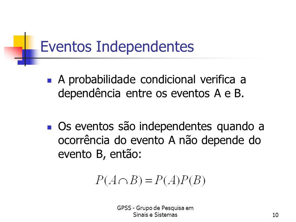 Eventos Independentes
