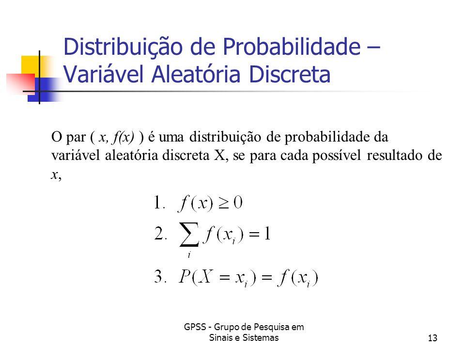 Distribuição de Probabilidade –Variável Aleatória Discreta