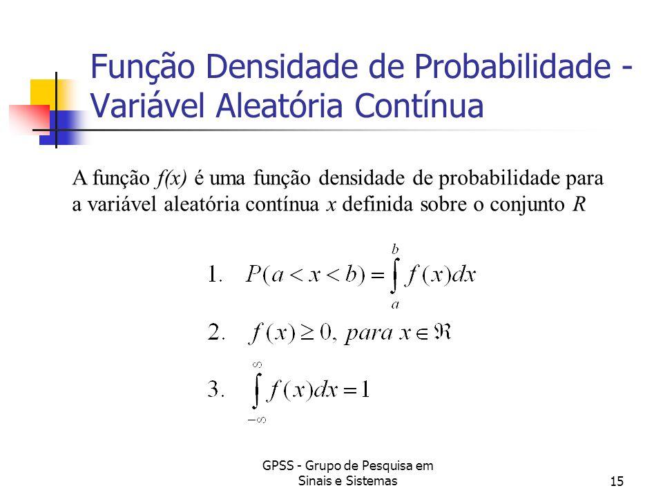 Função Densidade de Probabilidade - Variável Aleatória Contínua