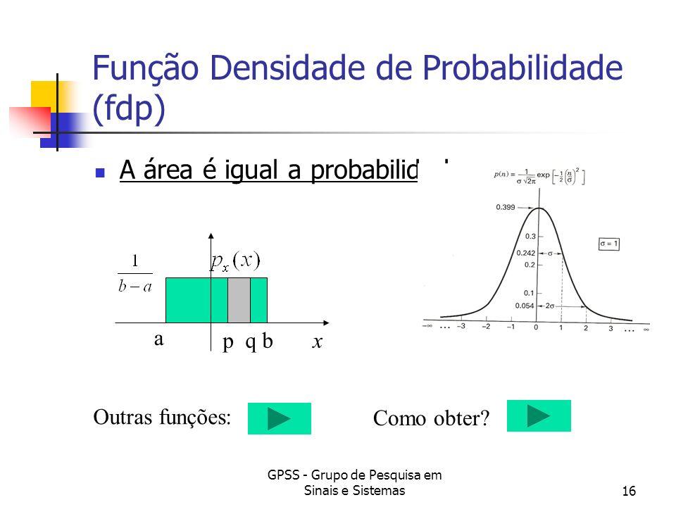 Função Densidade de Probabilidade (fdp)