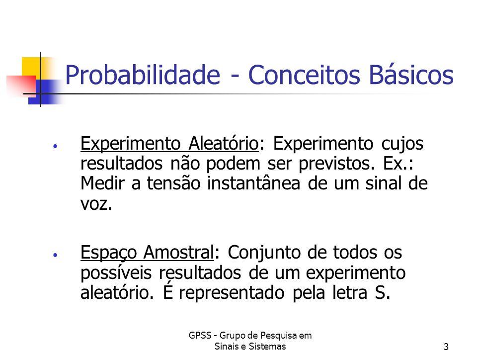 Probabilidade - Conceitos Básicos