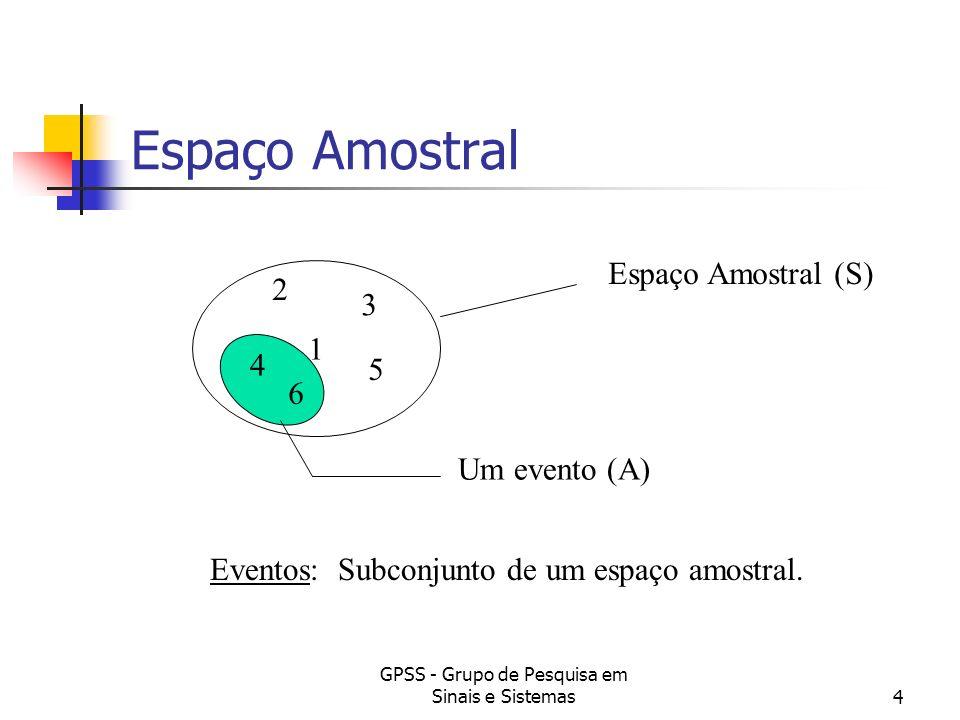 GPSS - Grupo de Pesquisa em Sinais e Sistemas
