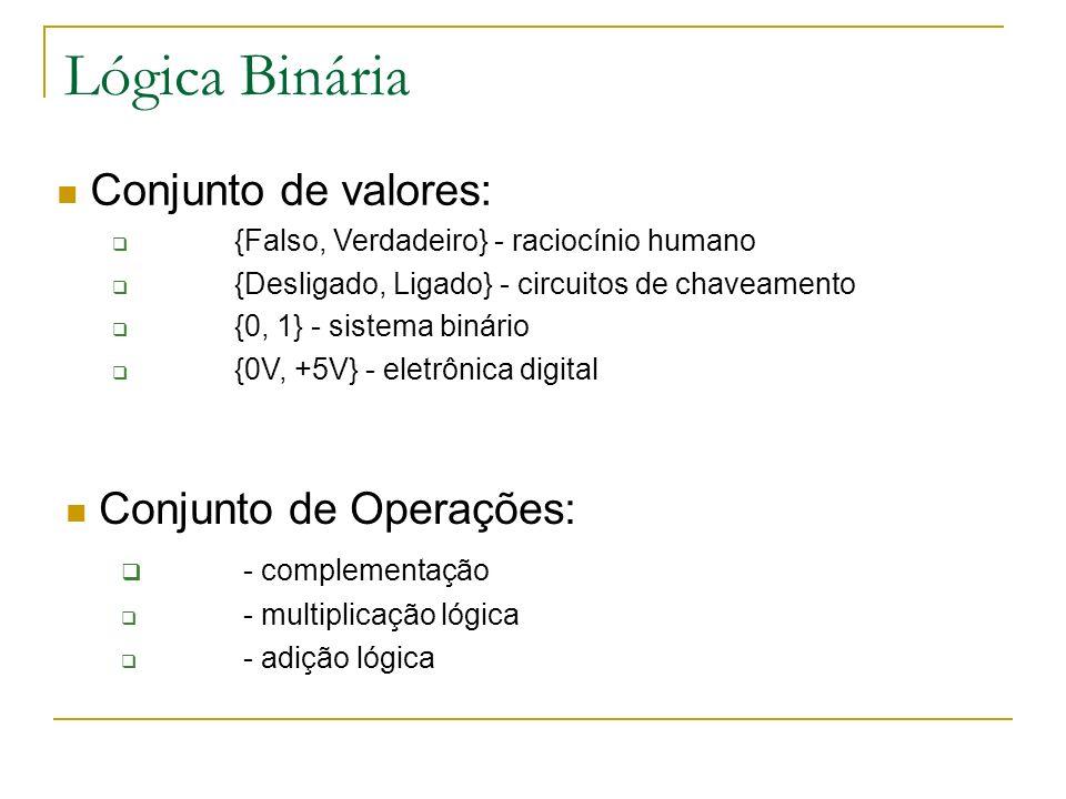 Lógica Binária Conjunto de valores: Conjunto de Operações: