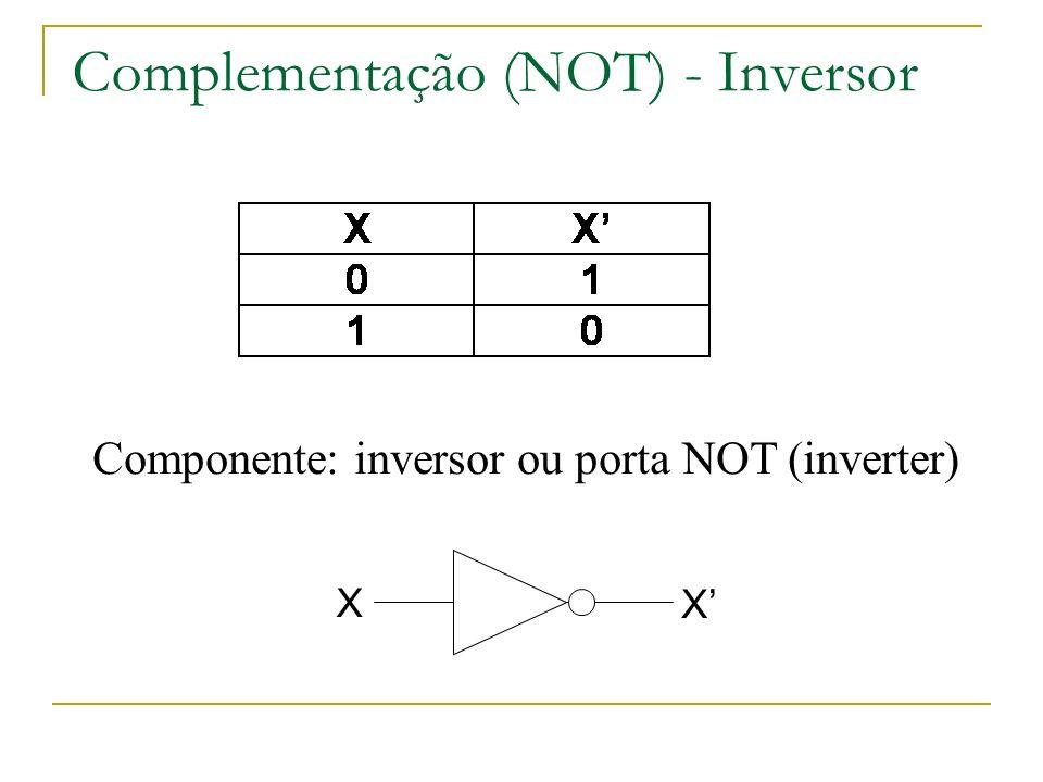 Complementação (NOT) - Inversor