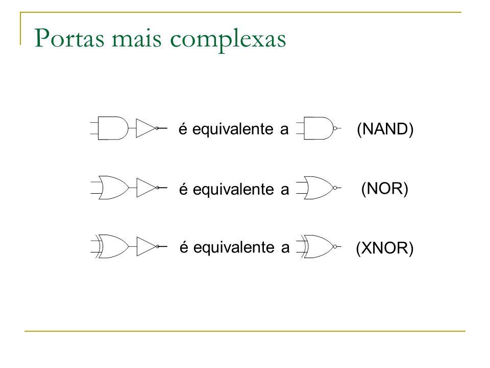 Portas mais complexas é equivalente a (NAND) é equivalente a (NOR)