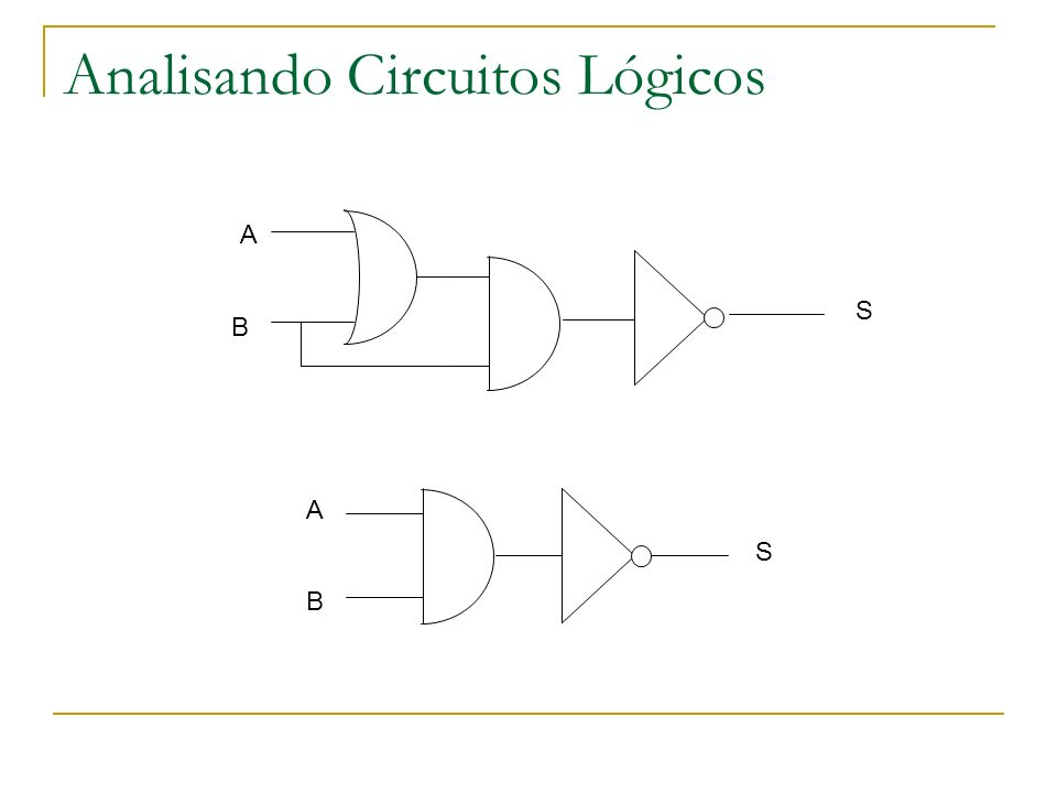 Analisando Circuitos Lógicos
