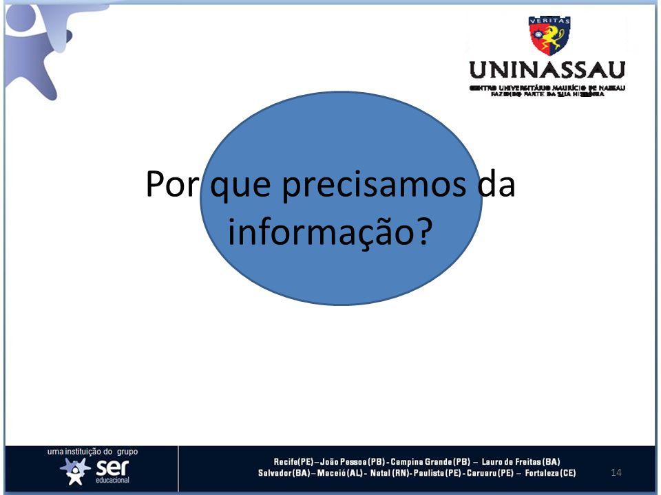 Por que precisamos da informação