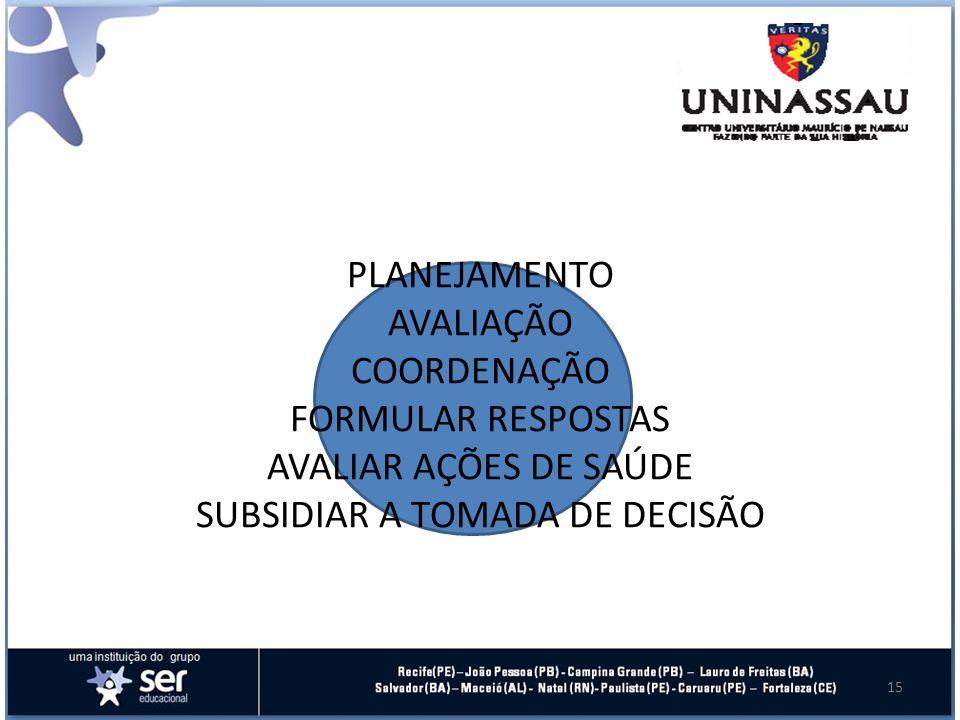 PLANEJAMENTO AVALIAÇÃO COORDENAÇÃO FORMULAR RESPOSTAS AVALIAR AÇÕES DE SAÚDE SUBSIDIAR A TOMADA DE DECISÃO