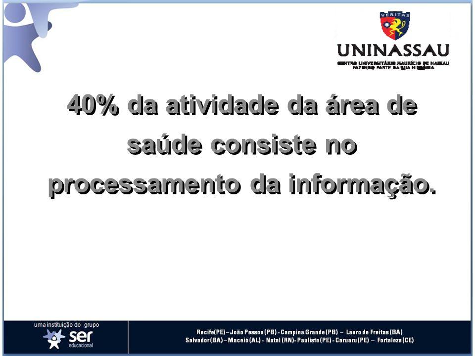 40% da atividade da área de saúde consiste no processamento da informação.